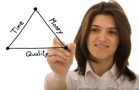 businesswoman drawing a diagram with the balance between time, quality and money in a project development photo