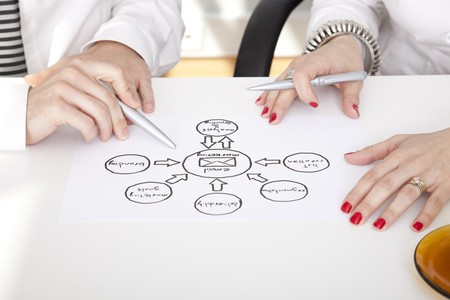 Detail of businesspeople hands working on EMail Marketing schema (selective focus) photo