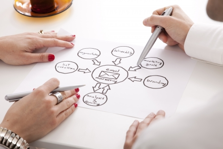 Detail van ondernemers handen werken op E-mail Marketing schema (selectieve aandacht)