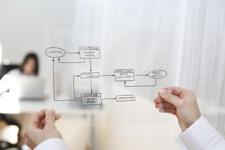 diagrama de procesos: manos que muestra un esquema de pedido en l�nea (enfoque selectivo con DOF superficial).