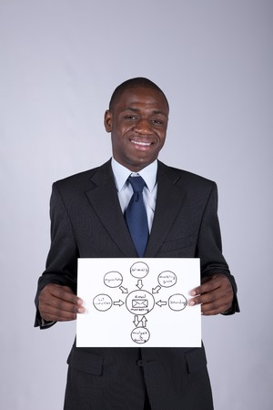 african businessman holding a e-mail marketing shema solution photo