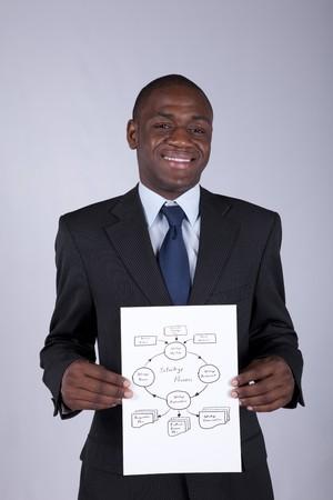process diagram: Felice imprenditore africano, mostrando un diagramma del processo di strategia