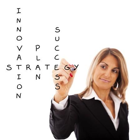 the purpose: Empresaria para resolver un plan de estrategia para tener �xito en su negocio