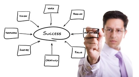 success focus: businessman drawing in a whiteboard the keys for success