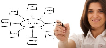 businesswoman drawing in a whiteboard the keys for success photo