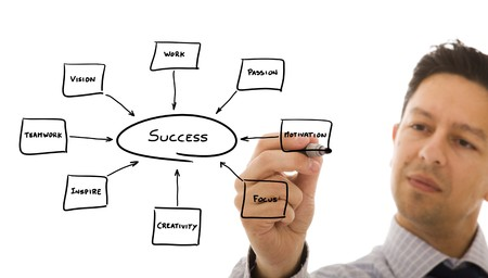 businessman drawing in a whiteboard the keys for success photo