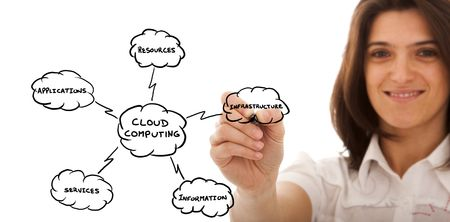 Businesswoman drawing a Cloud Computing schema on the whiteboard (selective focus) photo
