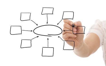 diagrama de flujo: mano escribir un diagrama de vac�o en el tablero blanco  Foto de archivo