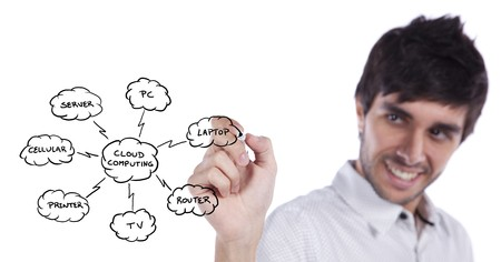 Businessman drawing a Cloud Computing schema on the whiteboard (selective focus) photo