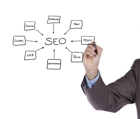 Hand writing a SEO schema on the whiteboard (selective focus) Stock Photo