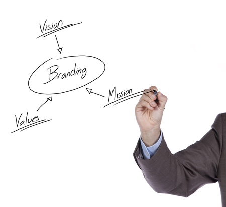 businessmen hand drawing a branding solution diagram on a whiteboard (selective focus) photo