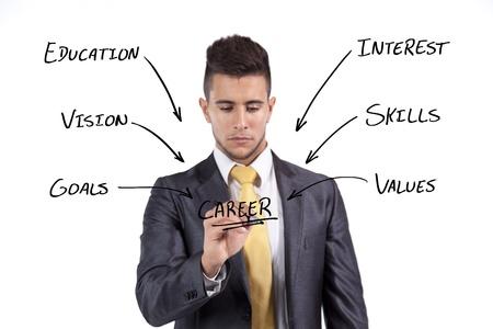 Homme d'affaires écrit dans le tableau blanc son plan pour une carrière réussie (sélective focus)