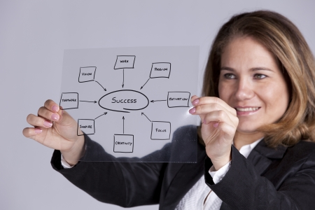 businesswoman showing a acetate with the keys for success photo