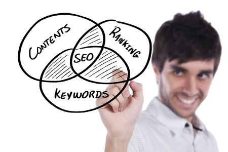 Businessman writing a SEO diagram on the whiteboard Stock Photo