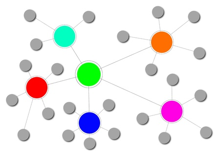 Illustration of a complex network with different clusters