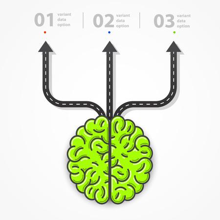 brain illustration: Cartoon green brain sign and three options. Clean vector illustration
