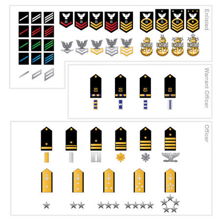 admiral: US Navy Enlisted, Warrant and Officer Rank Insignias Illustration