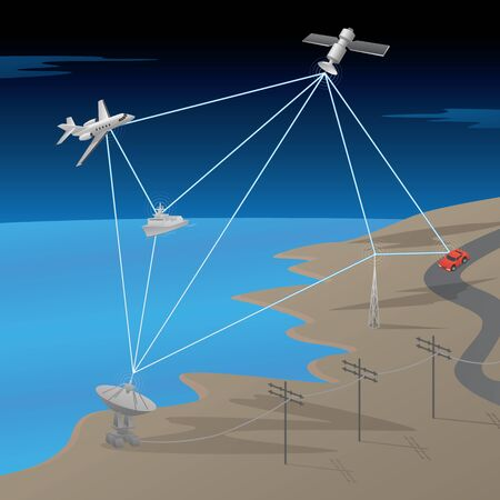 Satellite GPS Network Communication Scene with Aircraft, Ship, Ground Antenna, and Car, Vector Illustration