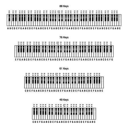 Piano keyboards in standard 88 key, 76 key, 61 key and 49 key layouts, with labels, isolated vector illustration Illustration