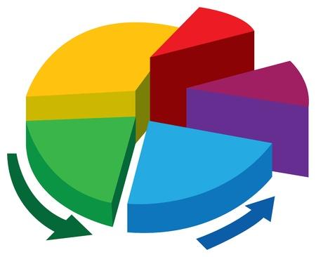 Vector illustratie van een cirkeldiagram met vijf kleuren