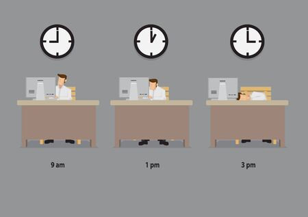 Cartoon office worker alert in the morning, losing energy in the afternoon and dozed after lunch hour. Vector illustration on desk-bound employee energy level during office hours. 일러스트