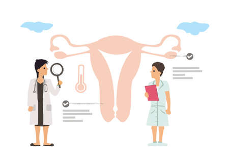 Gynecologist doctor and nurse examine female patient uterus reproductive system. Flat cartoon character vector illustration.