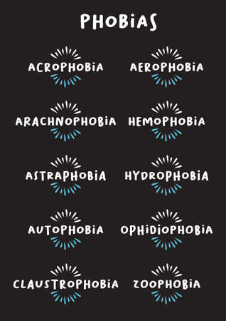 Set of header banner icon of the different type of phobias. Vector illustration.