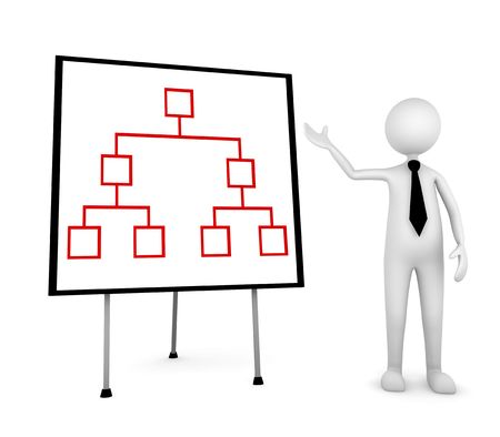 organization chart: Presentation concept, depicting man showing organization structure on a board