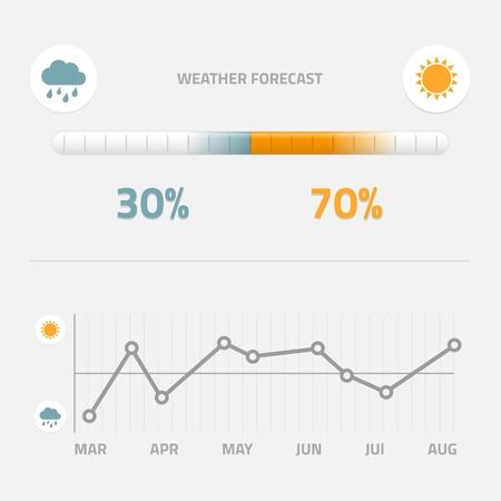 Meteorology forecast infographic Illustration