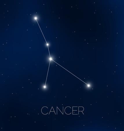 Kanker sterrenbeeld aan de nachtelijke hemel Stock Illustratie
