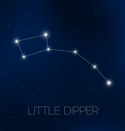 Little Dipper constellation in night sky