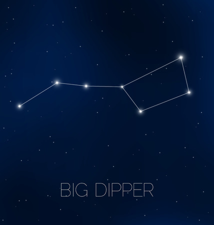 Big Dipper constellation in night sky Vector