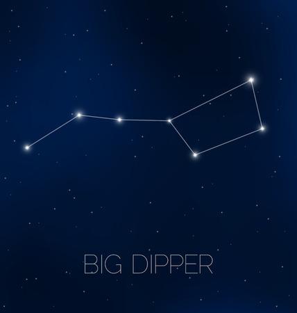 constelaciones: Constelación Big Dipper en el cielo nocturno