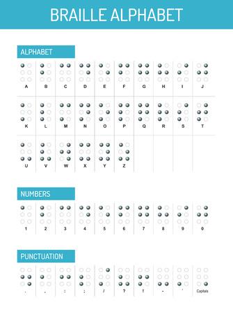 braile: Braille alfabeto, números y puntuacion, gráfico Vectores