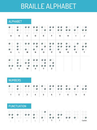 braille: Braille alphabet, numbers and punctuation, graphic Illustration
