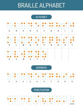 braille: alfabeto Braille, números y puntuacion, gráfico de vector Vectores