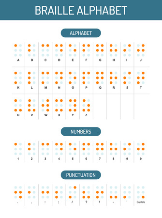 Braille alphabet, numbers and punctuation, vector graphic Illustration