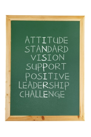 Inspiration Concepts on Blackboard Stock Photo - 14040153