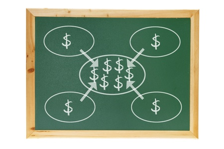 Blackboard with Dollar Signs on White Background photo