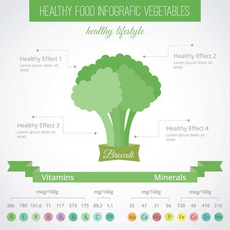 veganism: Broccoli vitamins and minerals. Health food infographics, veganism. Vector illustration in flat style