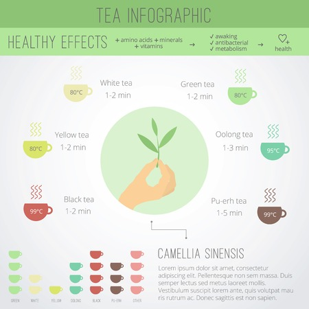 green banner: Tea time infographics. The health benefits, cooking, icons of cups in flat style