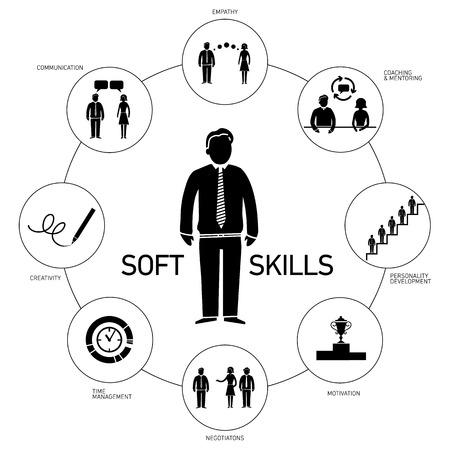 Soft skills vecteur icônes et pictogrammes mis en noir et blanc