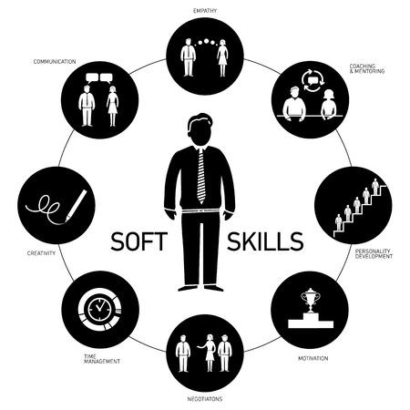 competencias laborales: Las habilidades sociales de vectores iconos y pictogramas establecidos en blanco y negro Vectores