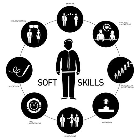 Soft skills vector icons and pictograms set black and white Ilustracja
