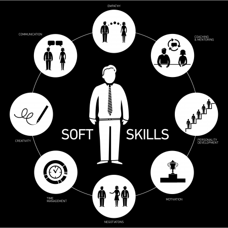 personality development: Soft skills vector icons and pictograms set black and white Illustration