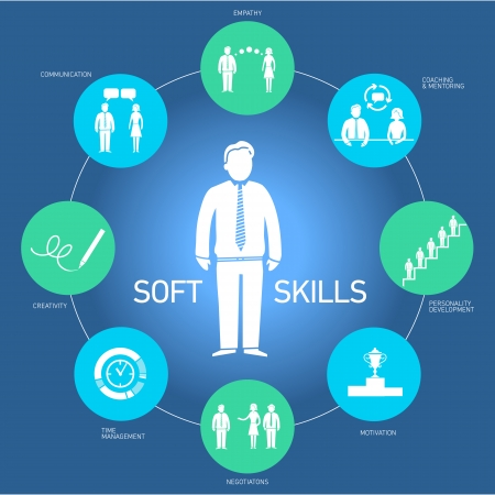 develop: Soft skills vector icons and pictograms set black on colorfulf background