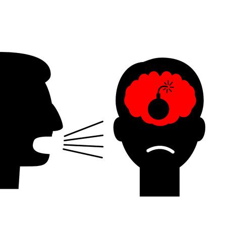 負のフィードバック悪いコミュニケーションとモチベーションのフラットなデザイン ビジネス アイコン