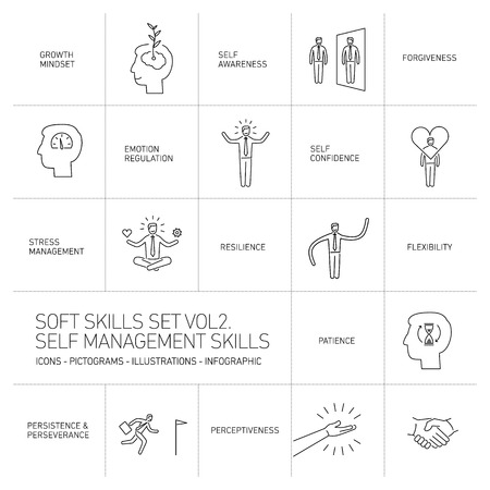 personality development: Self management soft skills vector linear icons and pictograms set black on white background