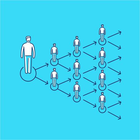 Conceptuele vector virale marketing pictogram dat exponentieel verspreidt en steeg tot klanten groep vermenigvuldigen | modern plat design marketing en business lineaire illustratie en infographic concept op blauwe achtergrond