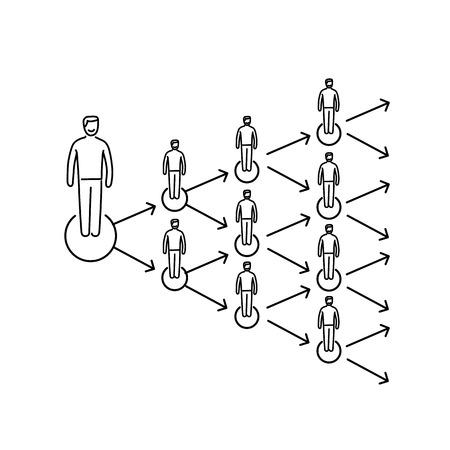 multiplicar: Vector conceptual icono de marketing viral que se propaga de manera exponencial y se incrementó a multiplicarse grupo de clientes | El diseño plano y lineal moderna comercialización de negocio ilustración y el concepto de infografía negro sobre fondo blanco